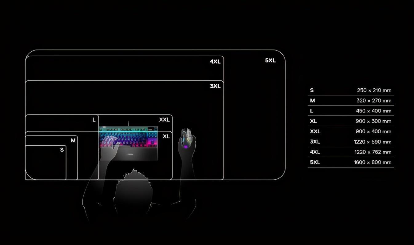 小米智能遥控车开启预约;赛睿发布巨型游戏鼠标垫