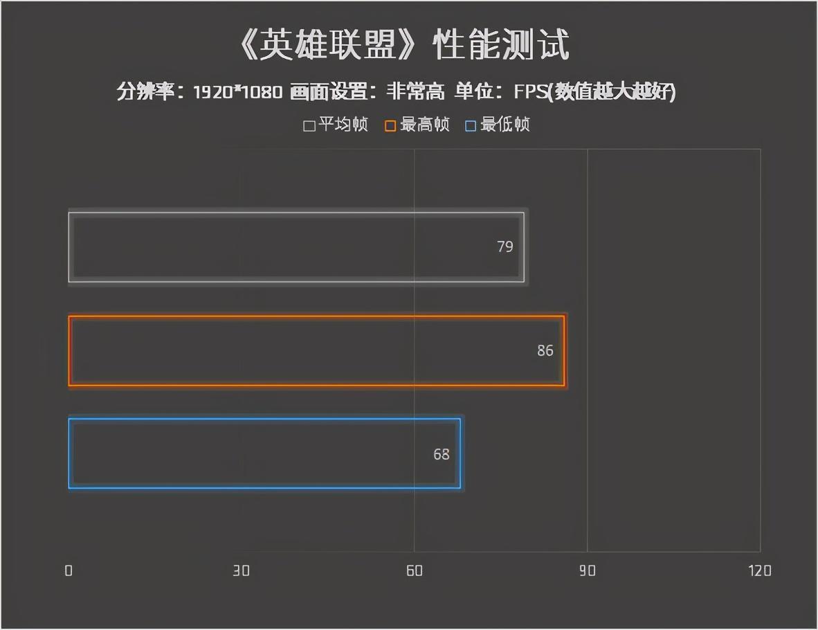 联想ThinkPad X13锐龙版评测:轻巧便携 办公利器