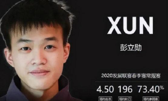 网曝iG二队打野试训后Ning王慌了?疯狂Rank长达18个小时!