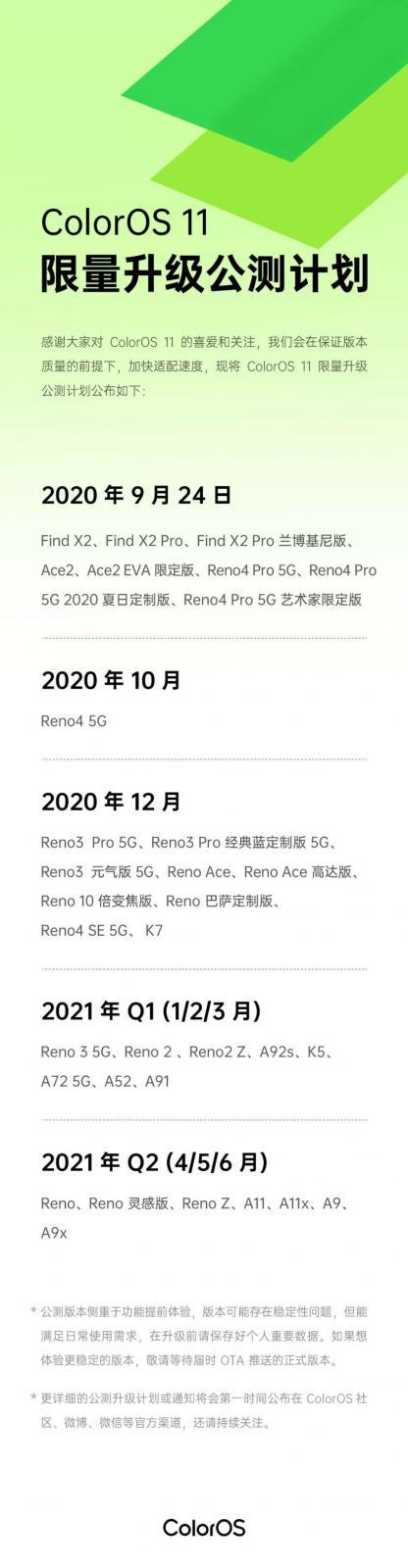 ColorOS 11正式版推送更新;华为:任正非,生日快乐