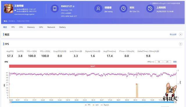 realme 真我X7 Pro评测:综合实力最强天玑旗舰