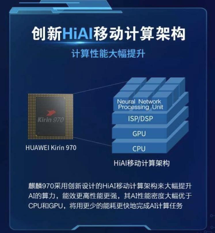 """华为""""商标案""""败诉;iPhone 11 Pro/Max将停产"""