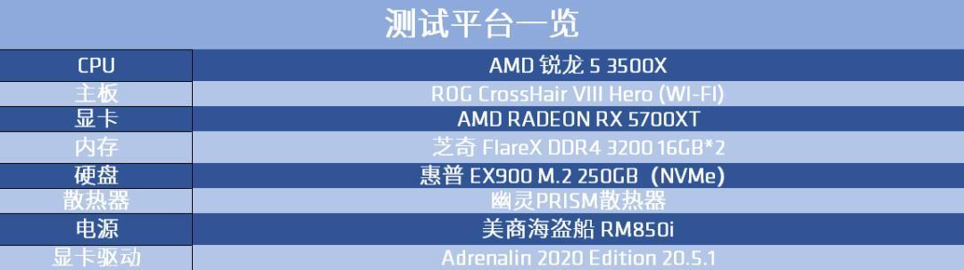 三款AMD锐龙系列处理器实测汇总:满足各价位段需求,建议收藏
