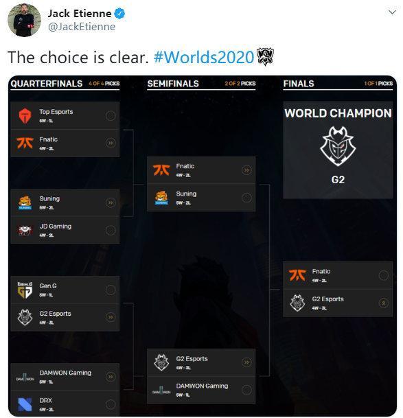 T1发布世界赛蜜汁预测,网友点评:叫你预测不是叫你许愿!