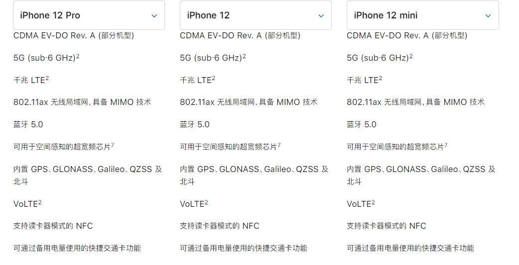 iPhone 12系列支持中国北斗,额外花三百元配齐官方配件