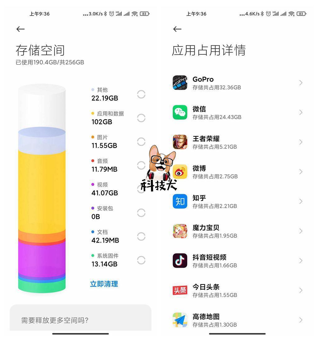 入手一台苹果iPhone 12到底需要多少钱?库克套路确实深