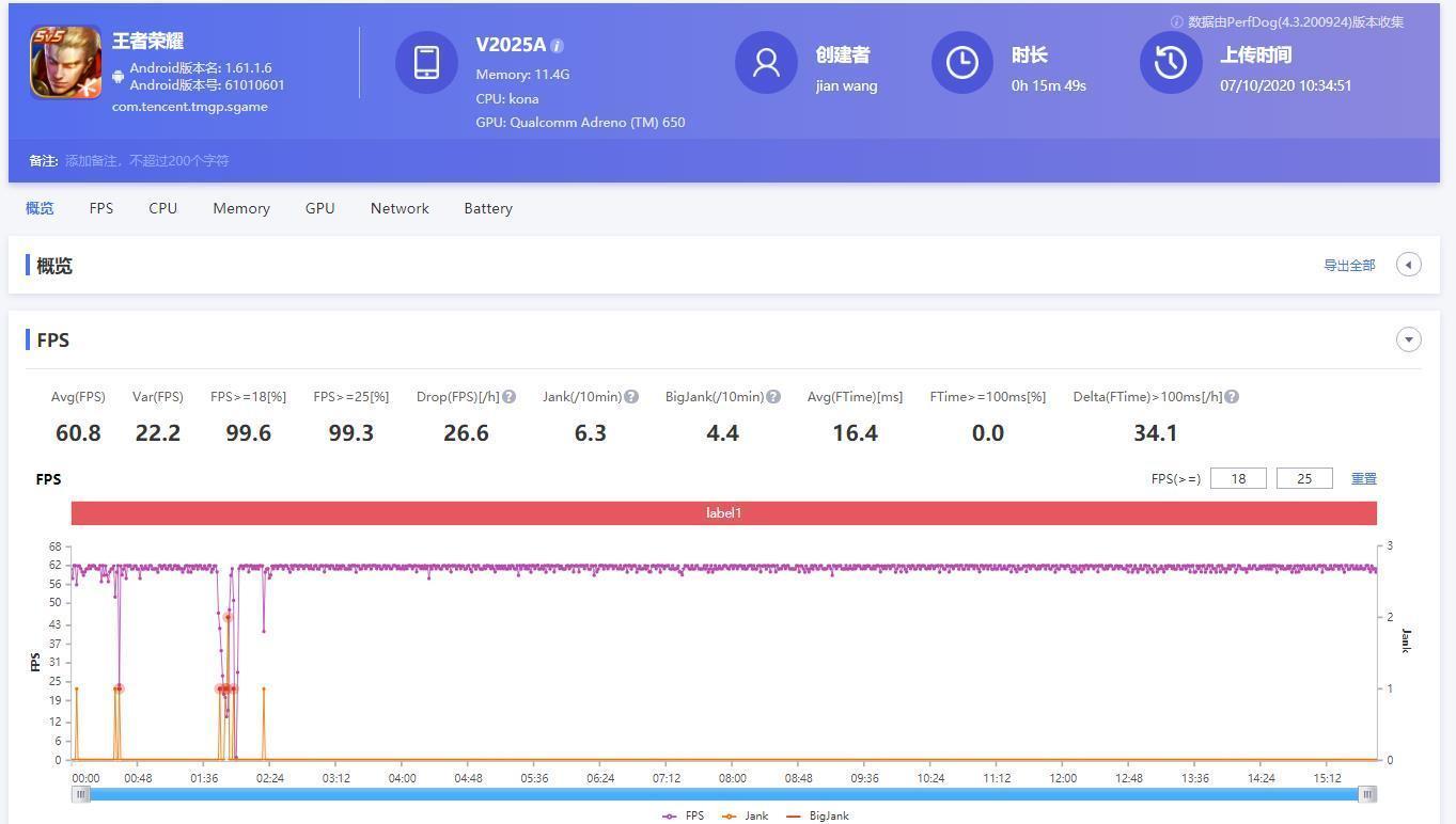 iQOO 5 Pro评测:迄今为止vivo旗下最值得买旗舰机