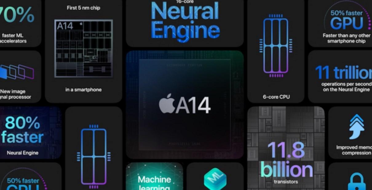 「盘点」除了苹果iPhone 12,还有哪些品牌新机发布了